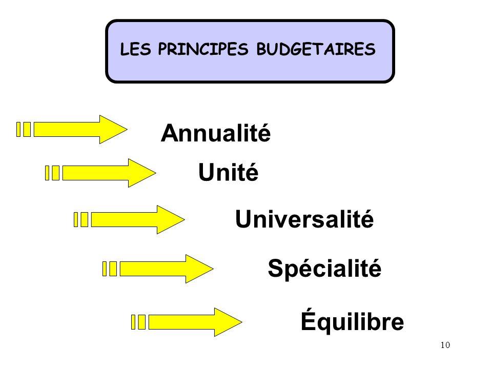 10 LES PRINCIPES BUDGETAIRES Annualité Unité Universalité Spécialité Équilibre