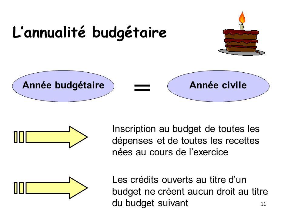 11 Lannualité budgétaire Année budgétaireAnnée civile = Inscription au budget de toutes les dépenses et de toutes les recettes nées au cours de lexerc