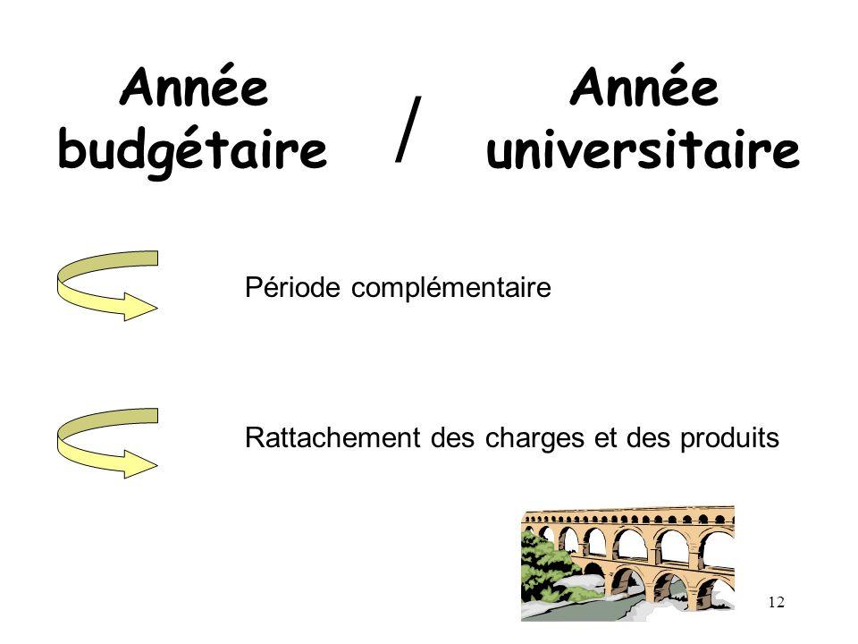 12 Année budgétaire Année universitaire / Période complémentaire Rattachement des charges et des produits