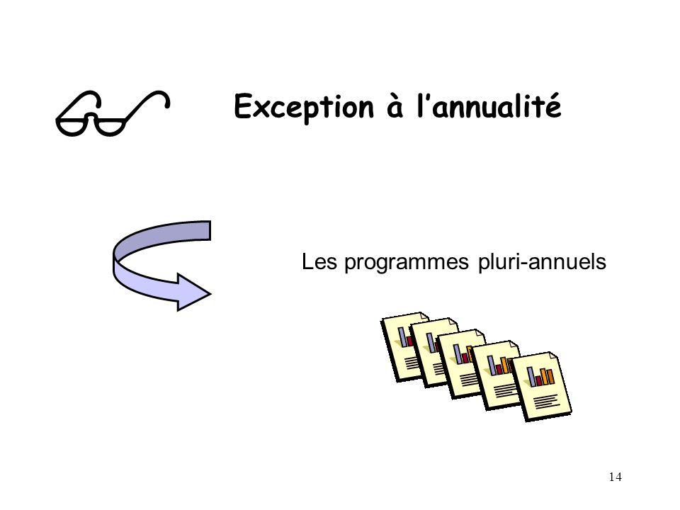 14 Exception à lannualité Les programmes pluri-annuels