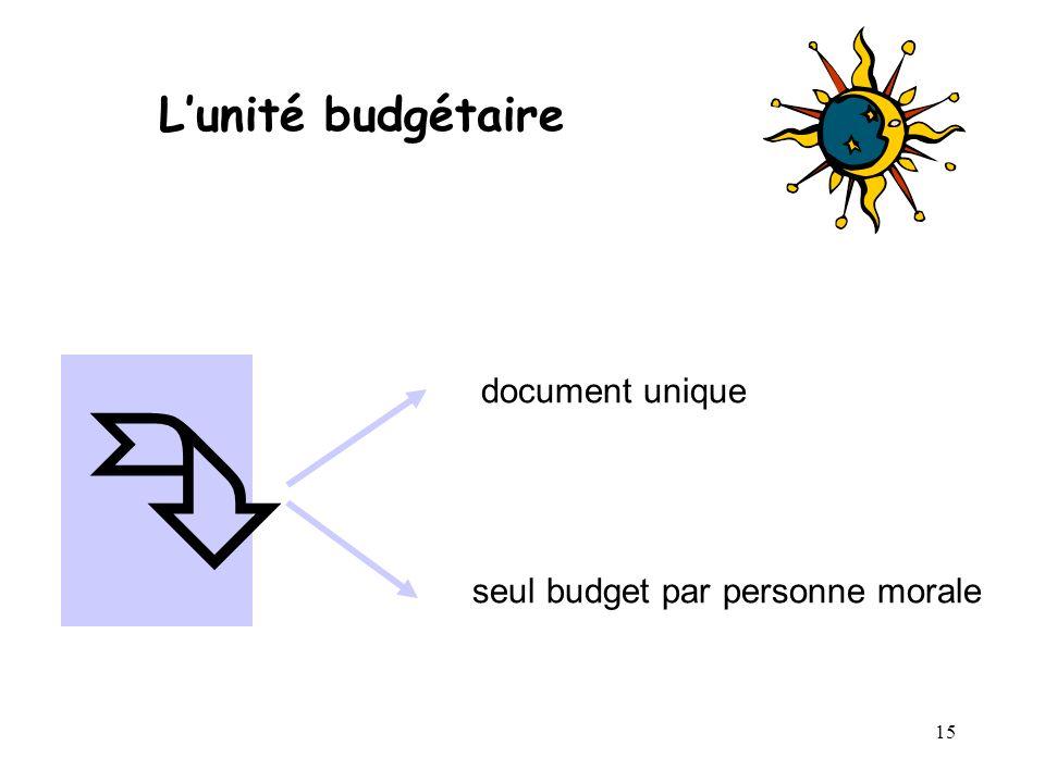 15 Lunité budgétaire document unique seul budget par personne morale