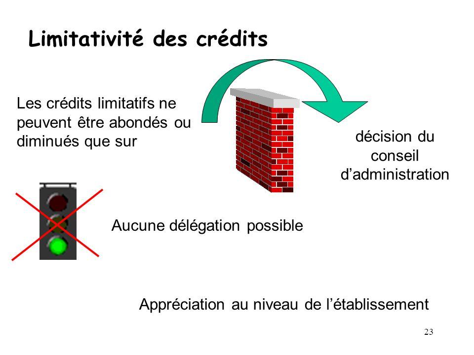 23 Limitativité des crédits Les crédits limitatifs ne peuvent être abondés ou diminués que sur décision du conseil dadministration Aucune délégation p