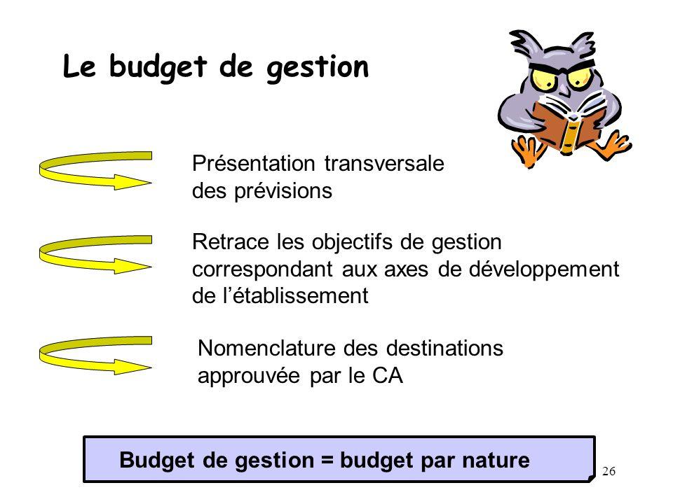 26 Le budget de gestion Budget de gestion = budget par nature Présentation transversale des prévisions Retrace les objectifs de gestion correspondant