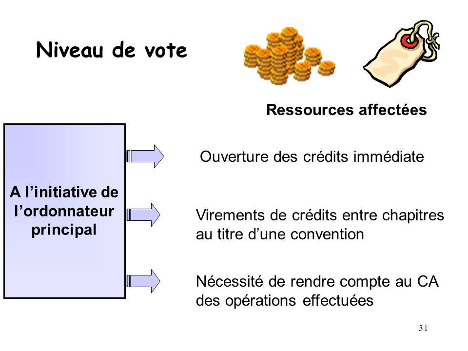 31 Niveau de vote Ressources affectées Ouverture des crédits immédiate Virements de crédits entre chapitres au titre dune convention Nécessité de rend