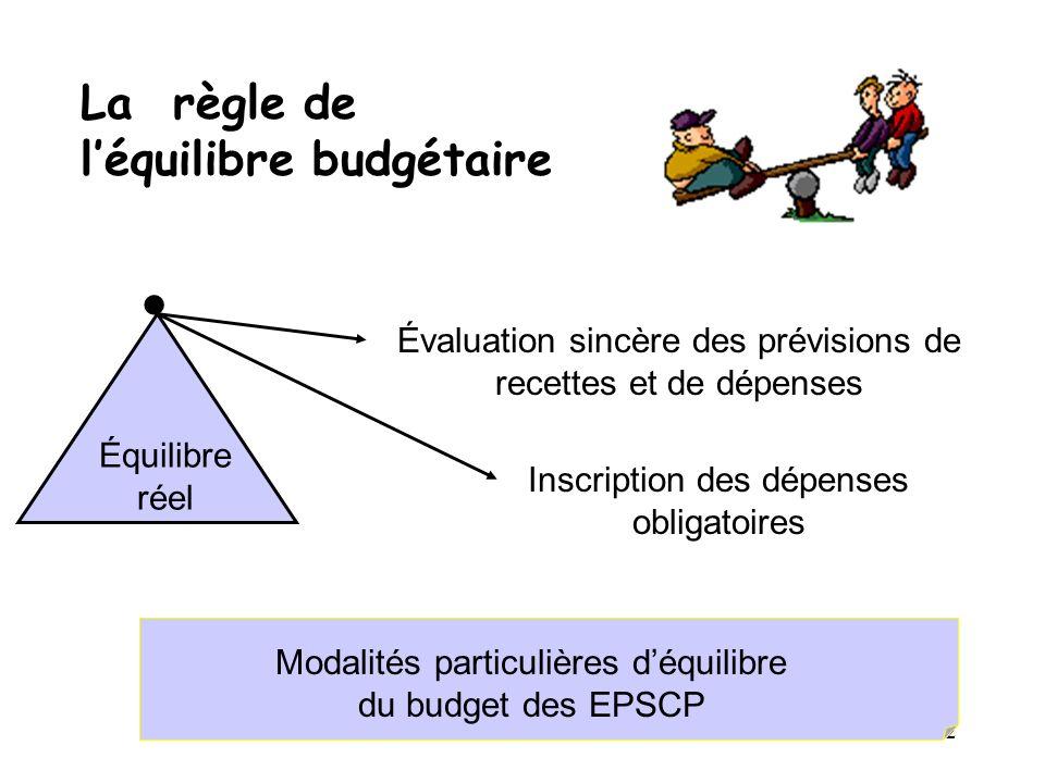 32 La règle de léquilibre budgétaire Équilibre réel Évaluation sincère des prévisions de recettes et de dépenses Inscription des dépenses obligatoires