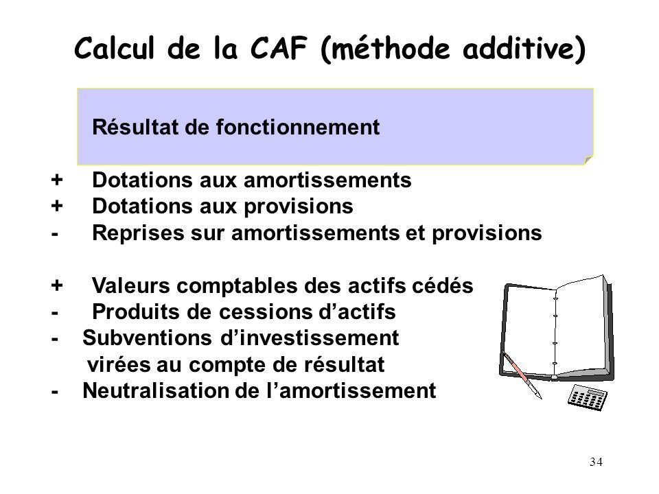 34 Calcul de la CAF (méthode additive) Résultat de fonctionnement +Dotations aux amortissements +Dotations aux provisions - Reprises sur amortissement