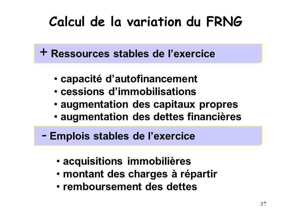 37 Calcul de la variation du FRNG + Ressources stables de lexercice capacité dautofinancement cessions dimmobilisations augmentation des capitaux prop