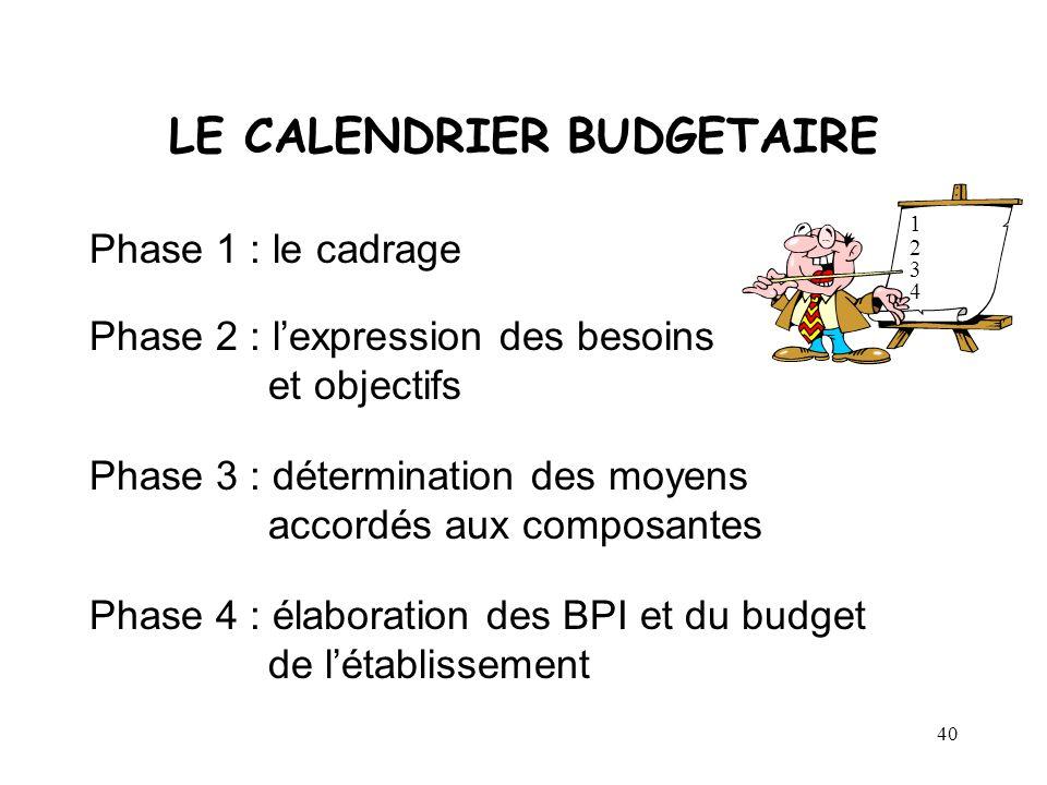 40 LE CALENDRIER BUDGETAIRE Phase 1 : le cadrage 1 2 3 4 Phase 2 : lexpression des besoins et objectifs Phase 3 : détermination des moyens accordés au