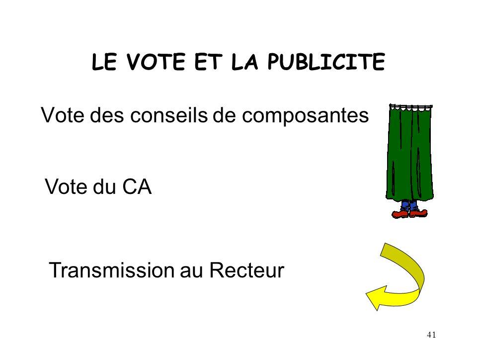 41 LE VOTE ET LA PUBLICITE Vote des conseils de composantes Vote du CA Transmission au Recteur