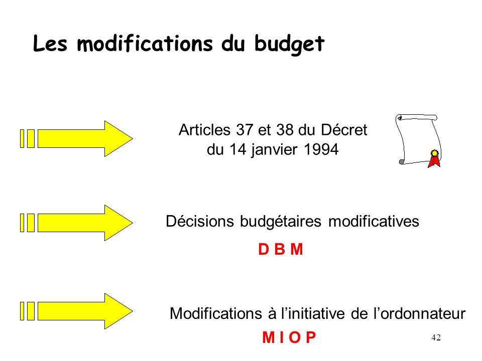 42 Les modifications du budget Articles 37 et 38 du Décret du 14 janvier 1994 Décisions budgétaires modificatives Modifications à linitiative de lordo