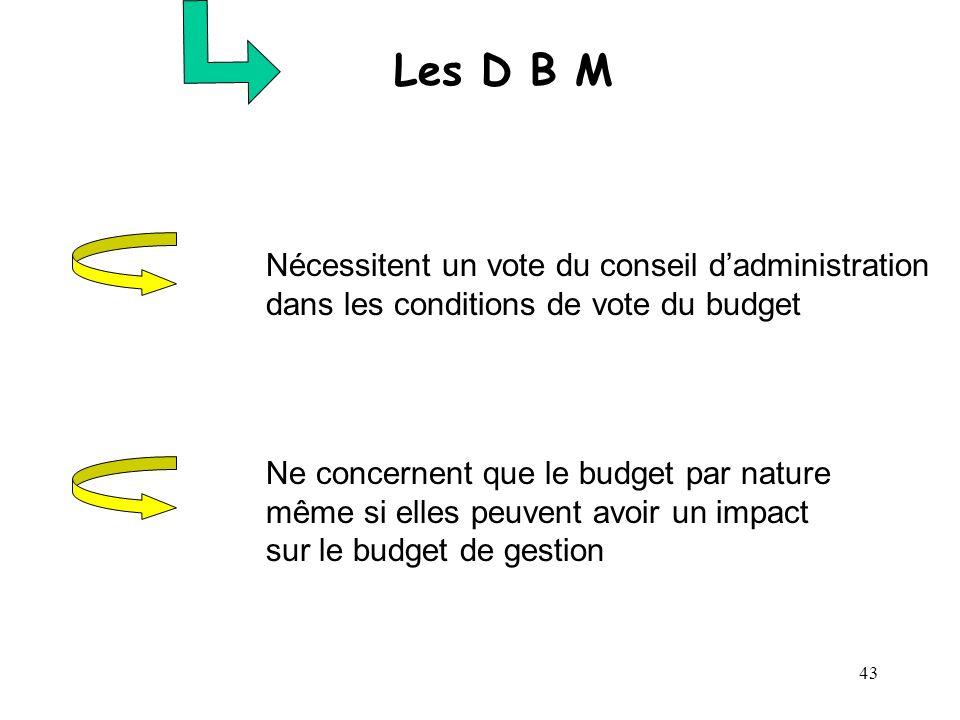 43 Les D B M Nécessitent un vote du conseil dadministration dans les conditions de vote du budget Ne concernent que le budget par nature même si elles
