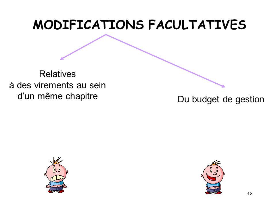 48 MODIFICATIONS FACULTATIVES Relatives à des virements au sein dun même chapitre Du budget de gestion