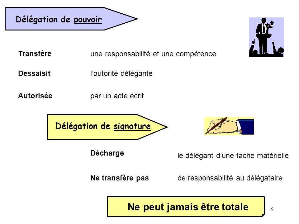 5 Délégation de pouvoir Délégation de signature Transfère Dessaisit Autorisée une responsabilité et une compétence lautorité délégante par un acte écr