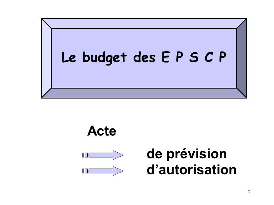 7 Le budget des E P S C P Acte de prévision dautorisation