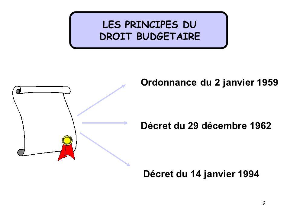 9 LES PRINCIPES DU DROIT BUDGETAIRE Ordonnance du 2 janvier 1959 Décret du 29 décembre 1962 Décret du 14 janvier 1994