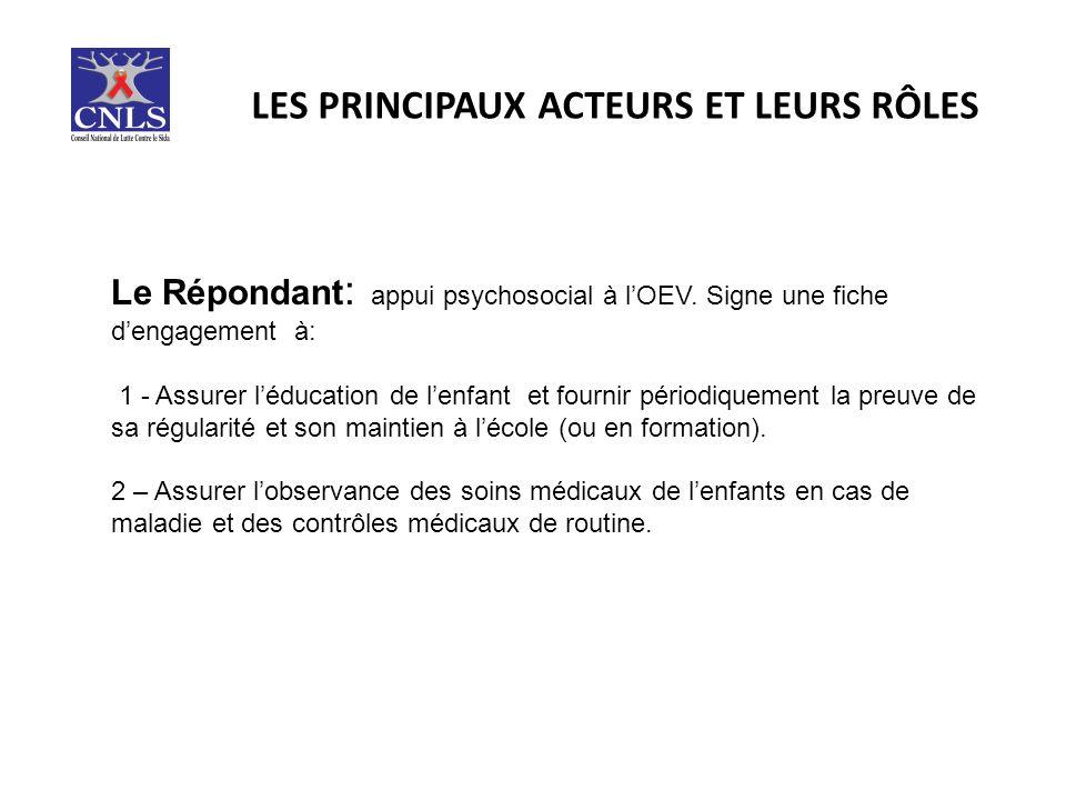 LES PRINCIPAUX ACTEURS ET LEURS RÔLES Le Répondant : appui psychosocial à lOEV.