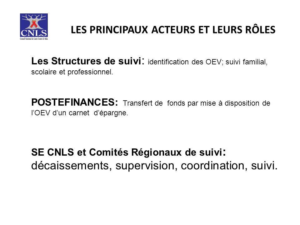 LES PRINCIPAUX ACTEURS ET LEURS RÔLES Les Structures de suivi : identification des OEV; suivi familial, scolaire et professionnel.