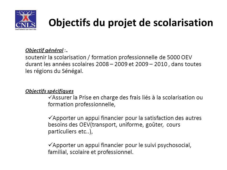 Objectifs du projet de scolarisation Objectif général :.