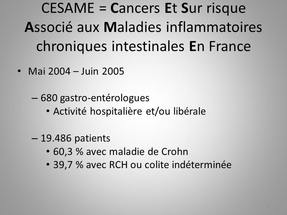 CESAME 5 Mai 20042005200631 Décembre 2007 050611 Pt n°1 Pt n°2 Pt n°3 Pt n°4 Pt n°5 …………..… Pt N°20,802 Caractéristiques patients Immunosuppresseurs ATCD personnels de cancer Cancers incidents Décès Modifications du traitement IS Cancers dintervalle