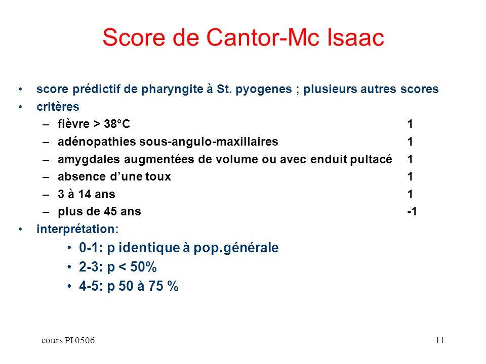 cours PI 050611 Score de Cantor-Mc Isaac score prédictif de pharyngite à St. pyogenes ; plusieurs autres scores critères –fièvre > 38°C1 –adénopathies