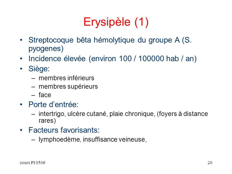 cours PI 050620 Erysipèle (1) Streptocoque bêta hémolytique du groupe A (S. pyogenes) Incidence élevée (environ 100 / 100000 hab / an) Siège: –membres