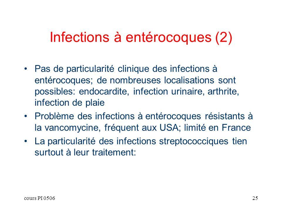 cours PI 050625 Pas de particularité clinique des infections à entérocoques; de nombreuses localisations sont possibles: endocardite, infection urinai