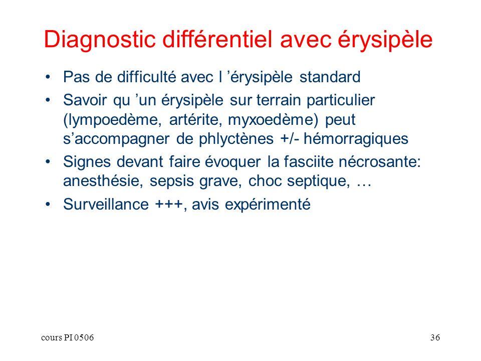 cours PI 050636 Diagnostic différentiel avec érysipèle Pas de difficulté avec l érysipèle standard Savoir qu un érysipèle sur terrain particulier (lym