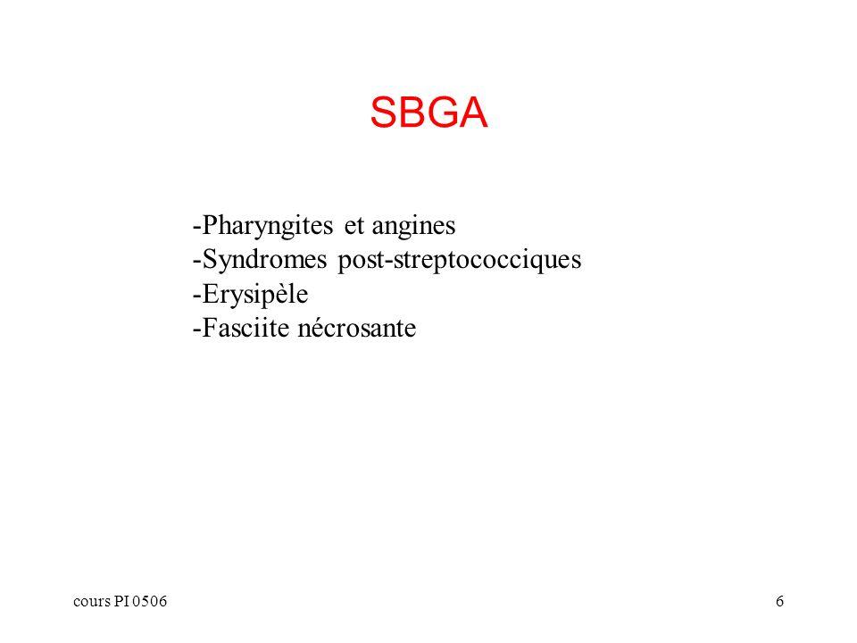 cours PI 05067 Pharyngites et Angines (causes microbiologiques) Virus respiratoires conventionnels Streptocoque bêta hémolytique du groupe A: –25 à 40 % chez lenfant –10 à 25 % chez ladulte Autres streptocoques (B, C, F, G) rarement Corynebacterium diphteriae Enterovirus (Coxsackie et herpangine), HSV (primo-infection) EBV Treponema pallidum (sémio spécifique) association fuso-spirillaire (sémio spécifique)