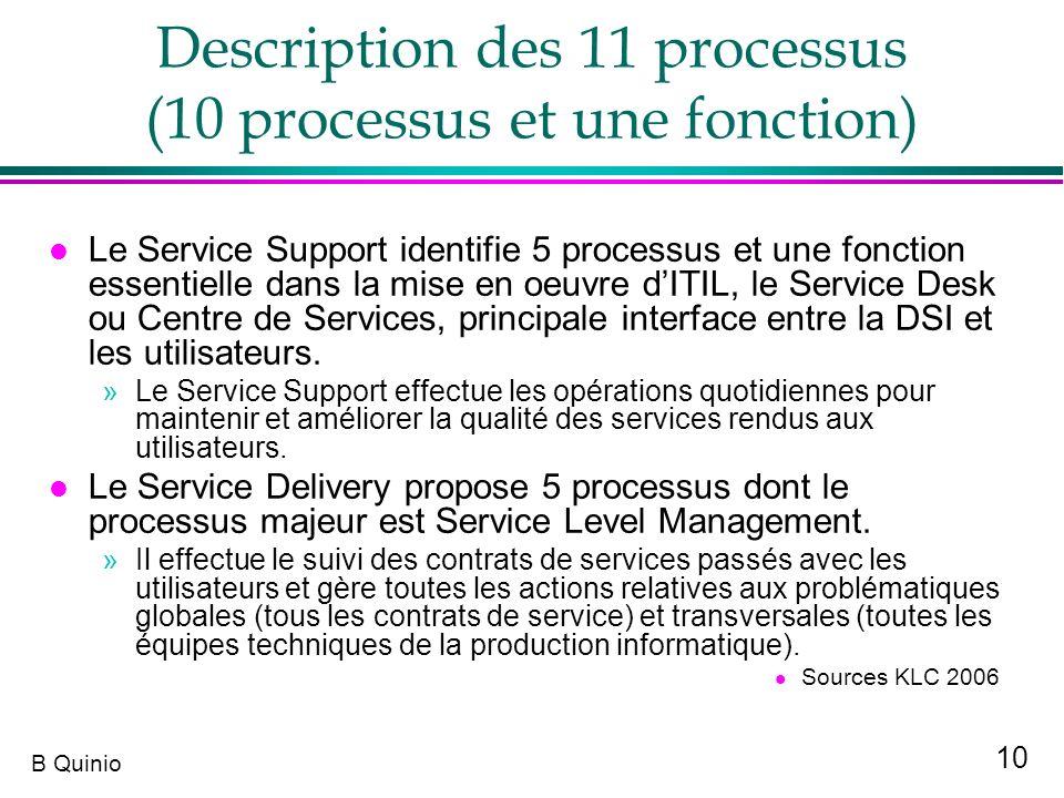 10 B Quinio Description des 11 processus (10 processus et une fonction) l Le Service Support identifie 5 processus et une fonction essentielle dans la