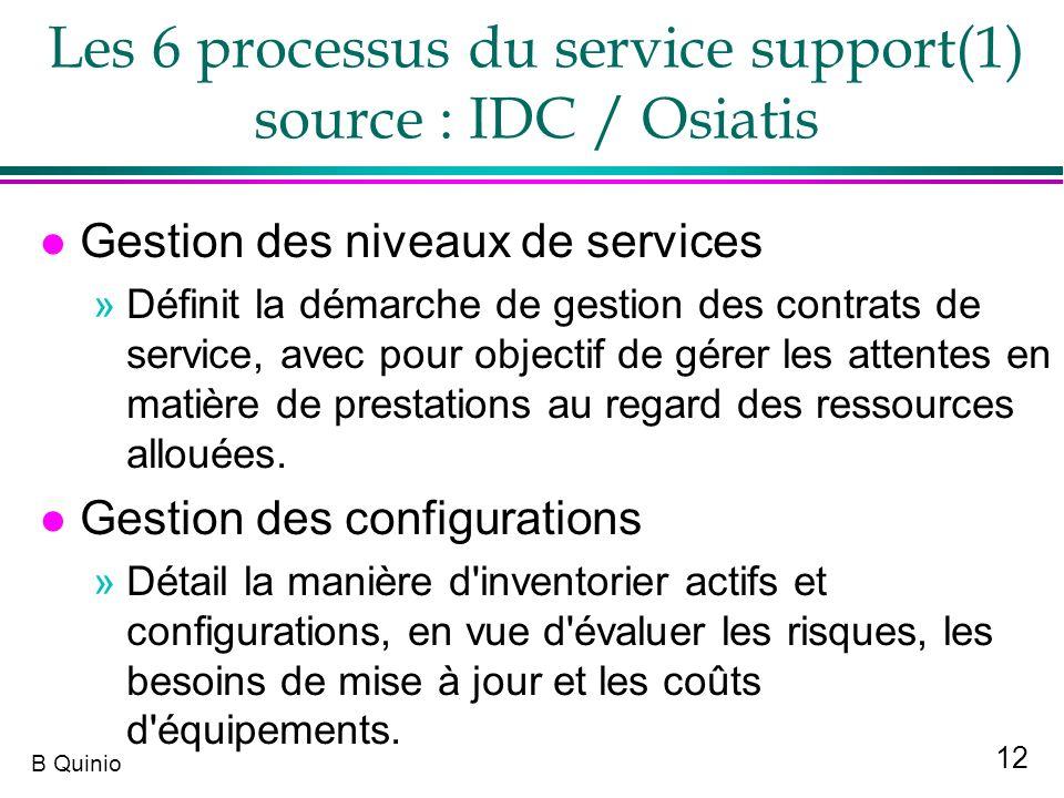 12 B Quinio Les 6 processus du service support(1) source : IDC / Osiatis l Gestion des niveaux de services »Définit la démarche de gestion des contrat