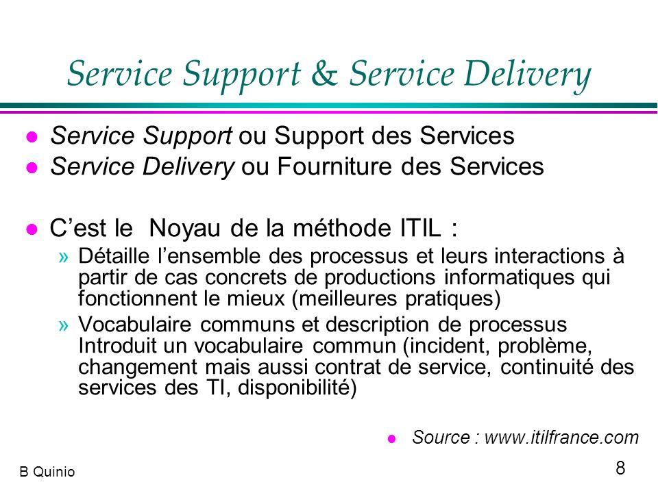 8 B Quinio Service Support & Service Delivery l Service Support ou Support des Services l Service Delivery ou Fourniture des Services l Cest le Noyau