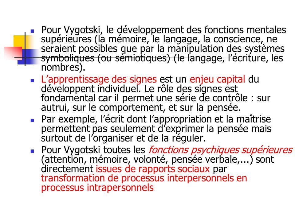 Pour Vygotski, le développement des fonctions mentales supérieures (la mémoire, le langage, la conscience, ne seraient possibles que par la manipulati
