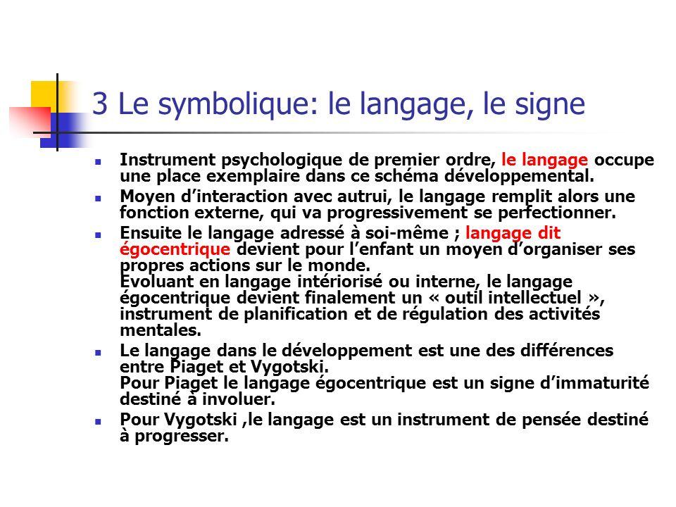 3 Le symbolique: le langage, le signe Instrument psychologique de premier ordre, le langage occupe une place exemplaire dans ce schéma développemental