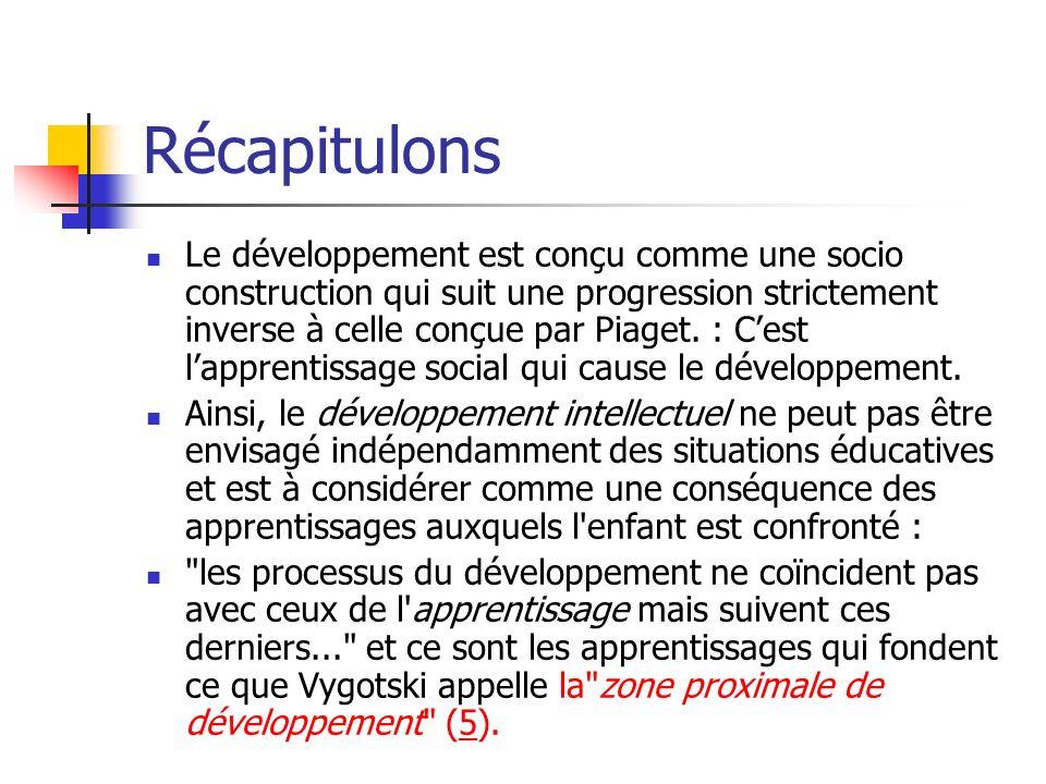 Récapitulons Le développement est conçu comme une socio construction qui suit une progression strictement inverse à celle conçue par Piaget. : Cest la