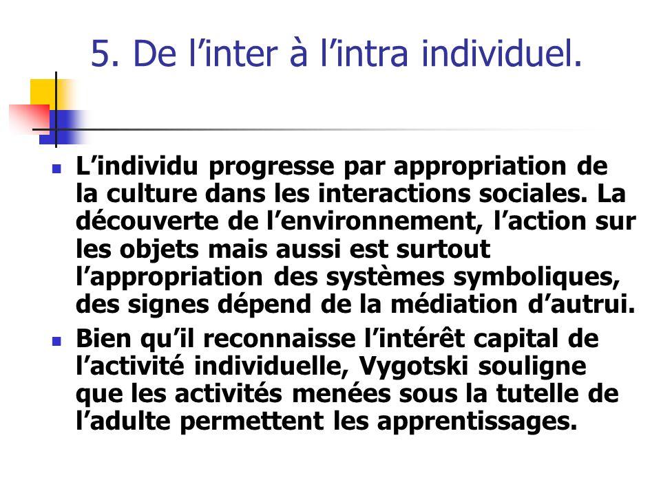 5. De linter à lintra individuel. Lindividu progresse par appropriation de la culture dans les interactions sociales. La découverte de lenvironnement,
