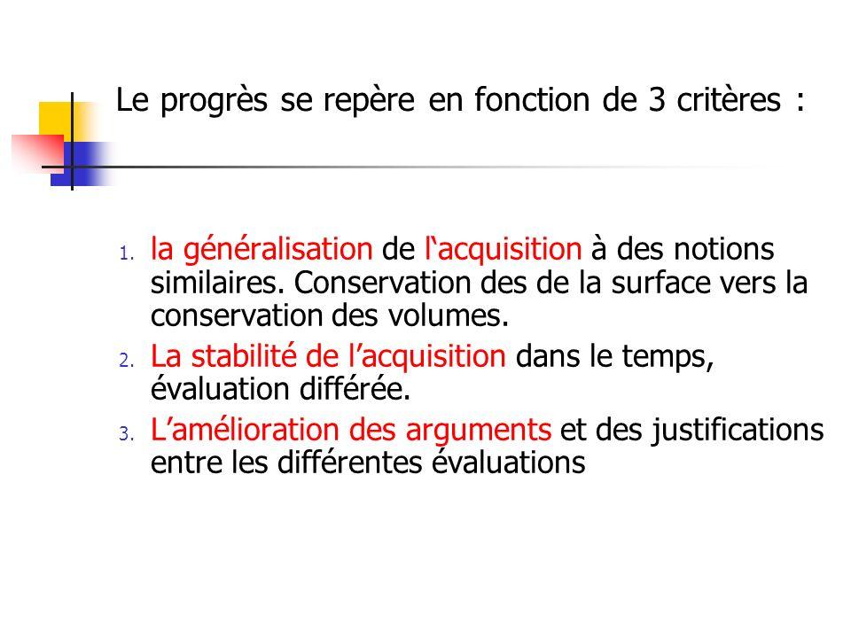 Le progrès se repère en fonction de 3 critères : 1. la généralisation de lacquisition à des notions similaires. Conservation des de la surface vers la