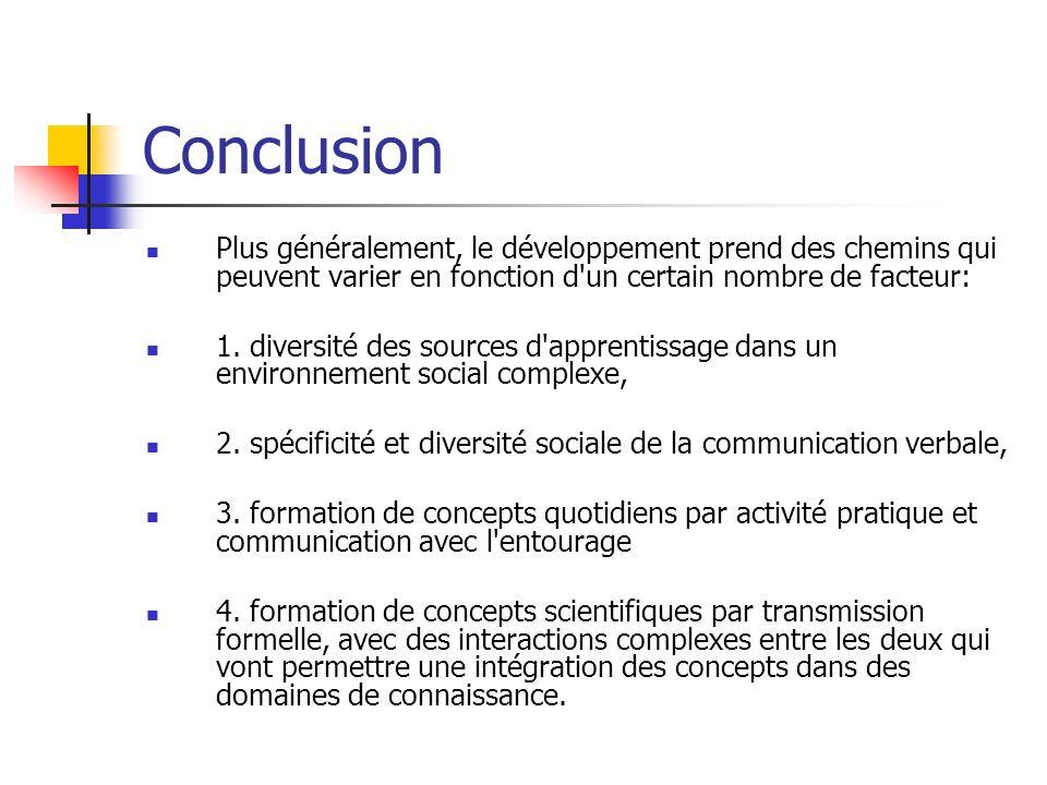 Conclusion Plus généralement, le développement prend des chemins qui peuvent varier en fonction d'un certain nombre de facteur: 1. diversité des sourc
