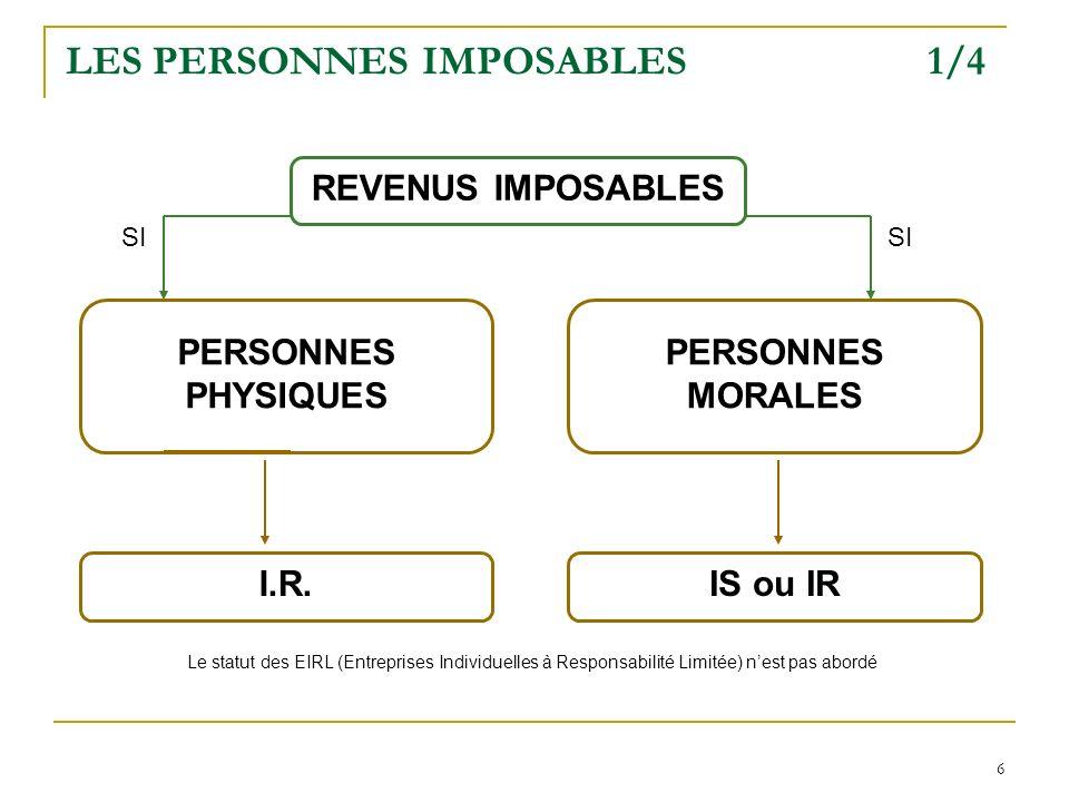 6 LES PERSONNES IMPOSABLES 1/4 REVENUS IMPOSABLES IS ou IRI.R. PERSONNES PHYSIQUES PERSONNES MORALES SI Le statut des EIRL (Entreprises Individuelles