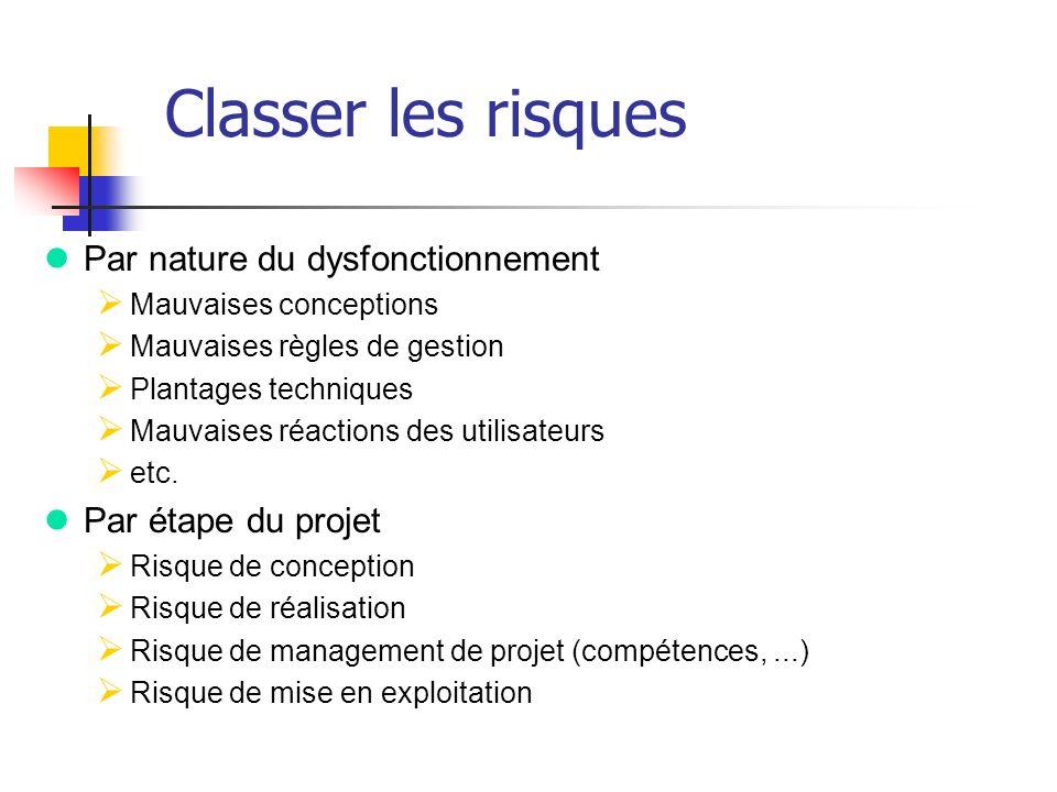 lPar nature du dysfonctionnement Mauvaises conceptions Mauvaises règles de gestion Plantages techniques Mauvaises réactions des utilisateurs etc. lPar