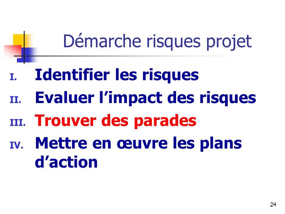 24 Démarche risques projet I. Identifier les risques II. Evaluer limpact des risques III. Trouver des parades IV. Mettre en œuvre les plans daction