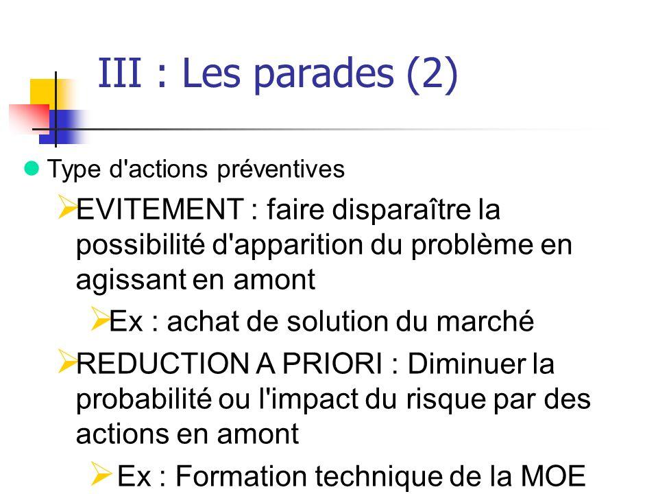 III : Les parades (2) lType d'actions préventives EVITEMENT : faire disparaître la possibilité d'apparition du problème en agissant en amont Ex : acha