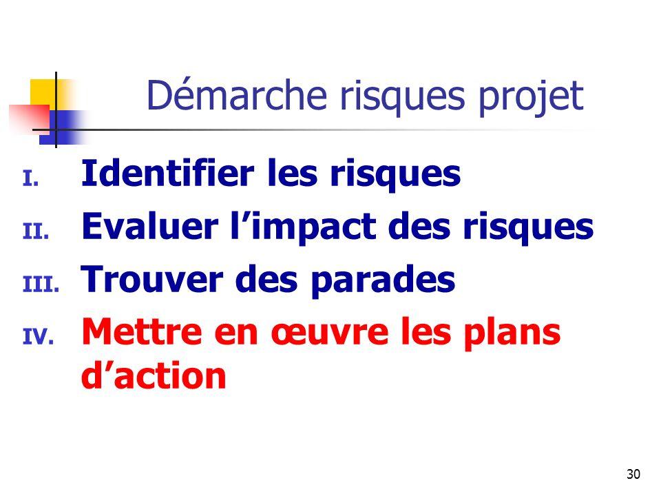 30 Démarche risques projet I. Identifier les risques II. Evaluer limpact des risques III. Trouver des parades IV. Mettre en œuvre les plans daction
