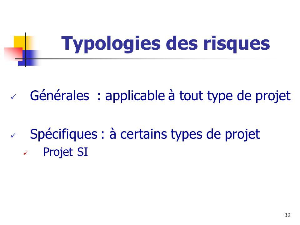 32 Typologies des risques Générales : applicable à tout type de projet Spécifiques : à certains types de projet Projet SI
