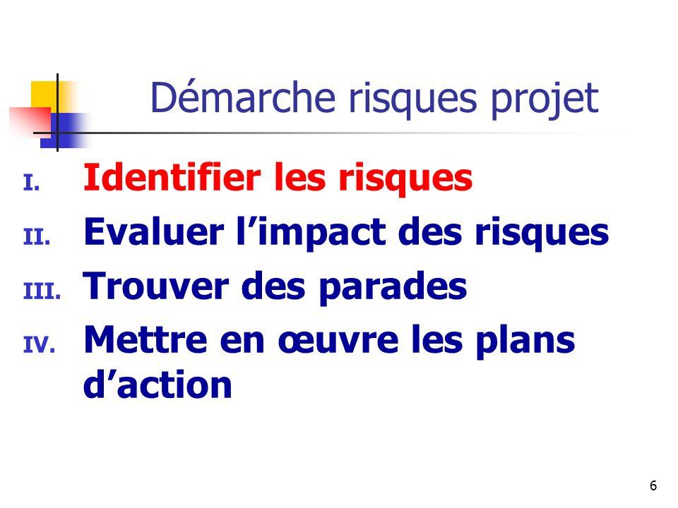 6 Démarche risques projet I. Identifier les risques II. Evaluer limpact des risques III. Trouver des parades IV. Mettre en œuvre les plans daction
