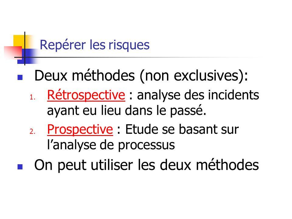 Repérer les risques Deux méthodes (non exclusives): 1. Rétrospective : analyse des incidents ayant eu lieu dans le passé. 2. Prospective : Etude se ba