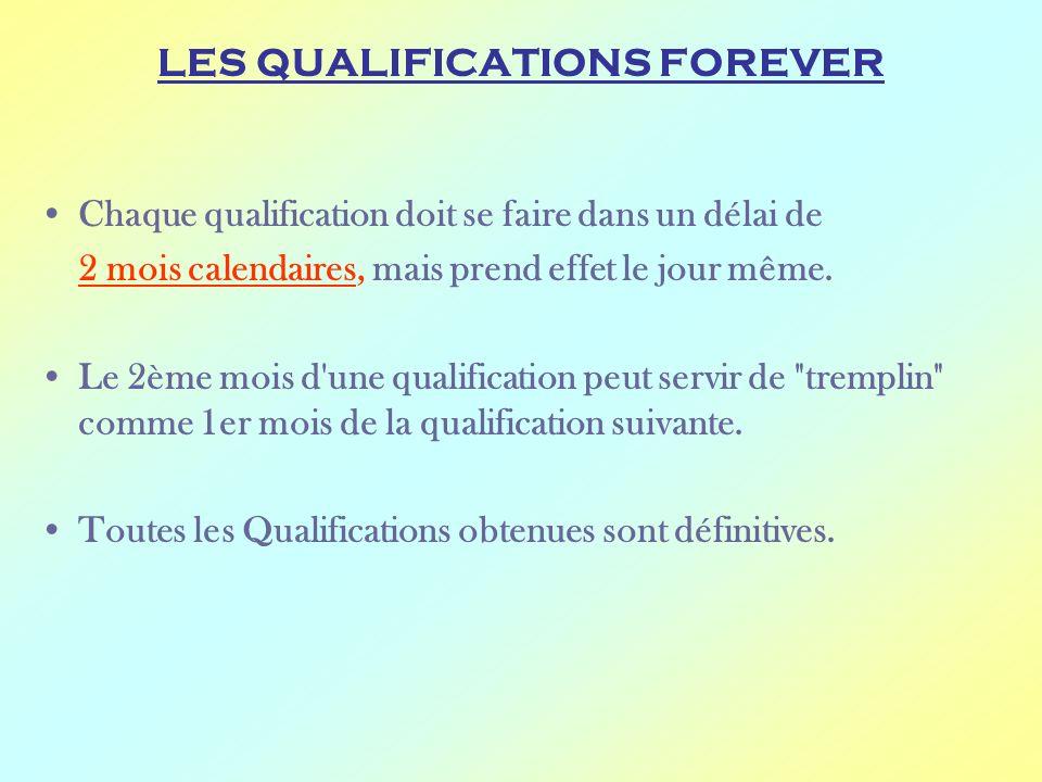 Chaque qualification doit se faire dans un délai de 2 mois calendaires, mais prend effet le jour même. Le 2ème mois d'une qualification peut servir de