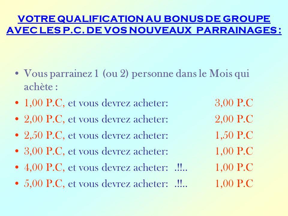 VOTRE QUALIFICATION AU BONUS DE GROUPE AVEC LES P.C. DE VOS NOUVEAUX PARRAINAGES : Vous parrainez 1 (ou 2) personne dans le Mois qui achète : 1,00 P.C