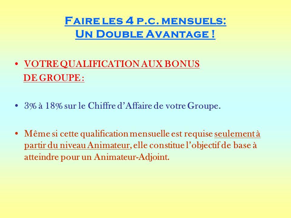 VOTRE QUALIFICATION AUX BONUS DE GROUPE : 3% à 18% sur le Chiffre dAffaire de votre Groupe. Même si cette qualification mensuelle est requise seulemen