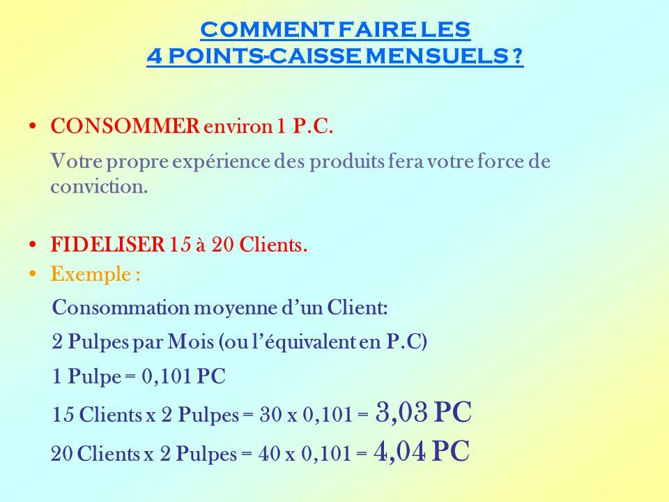 COMMENT FAIRE LES 4 POINTS-CAISSE MENSUELS ? CONSOMMER environ 1 P.C. Votre propre expérience des produits fera votre force de conviction. FIDELISER 1