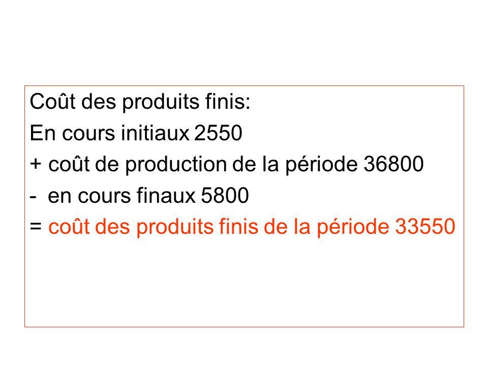 Coût des produits finis: En cours initiaux 2550 + coût de production de la période 36800 -en cours finaux 5800 = coût des produits finis de la période